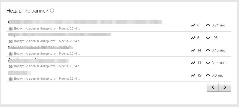детальная статистика записей google+
